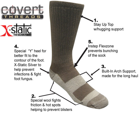 Covert Threads Socks